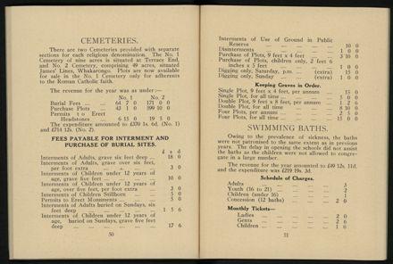 City of Palmerston North Municipal Hand Book 1937 28