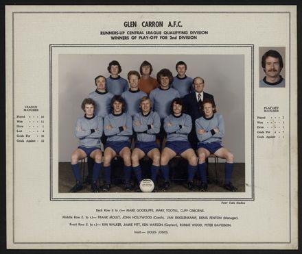 Glen Carron A.F.C.