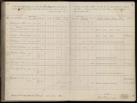 Palmerston North Rate Book, 1893 - 1896, 91