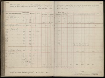 Palmerston North Rate Book, 1893 - 1896, 114