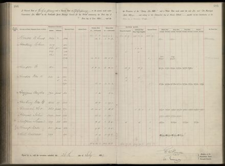 Palmerston North Rate Book, 1893 - 1896, 189