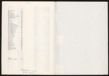 Index p17 (Kimbolton)