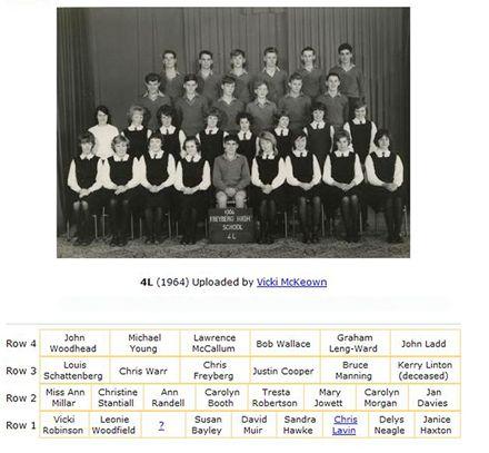 Class 4L - Freyberg High School, 1964