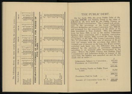 City of Palmerston North Municipal Hand Book 1937 15