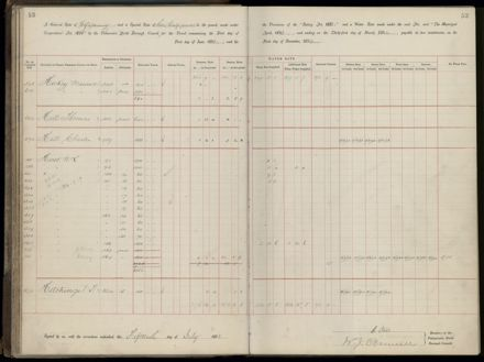 Palmerston North Rate Book, 1893 - 1896, 58