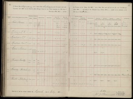 Palmerston North Rate Book, 1893 - 1896, 70