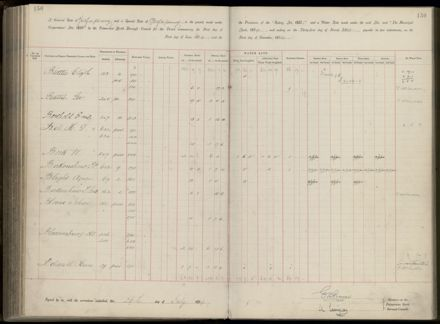 Palmerston North Rate Book, 1893 - 1896, 155