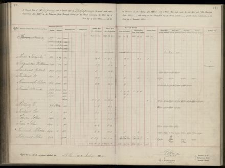 Palmerston North Rate Book, 1893 - 1896, 176