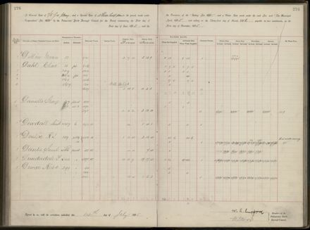 Palmerston North Rate Book, 1893 - 1896, 281