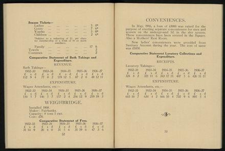 City of Palmerston North Municipal Hand Book 1937 29