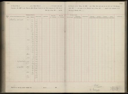 Palmerston North Rate Book, 1893 - 1896, 258