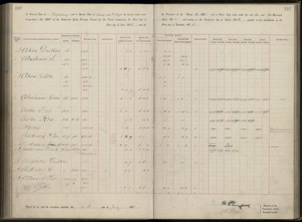 Palmerston North Rate Book, 1893 - 1896, 262