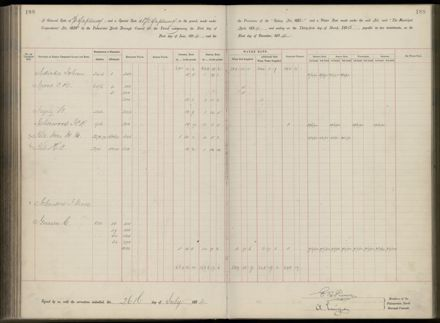 Palmerston North Rate Book, 1893 - 1896, 193