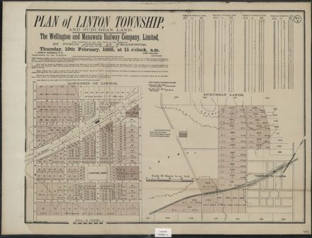 Plan of Linton Township and suburban land