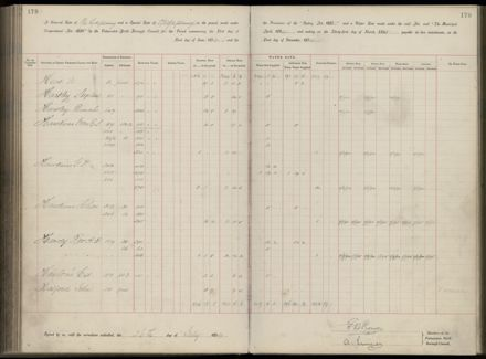 Palmerston North Rate Book, 1893 - 1896, 184