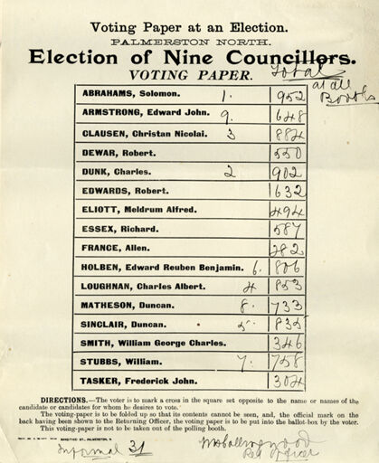 Page 2: Palmerston North election results for Councillors