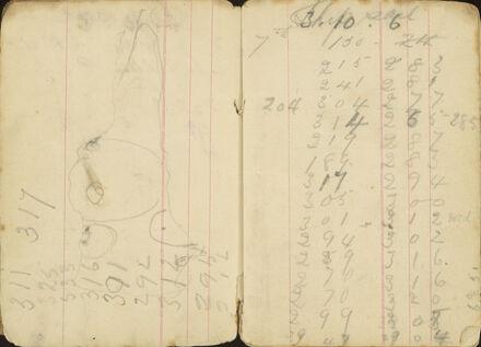 Shipboard diary p5