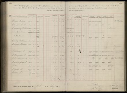 Palmerston North Rate Book, 1893 - 1896, 166