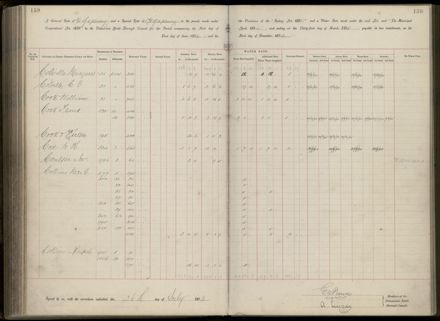 Palmerston North Rate Book, 1893 - 1896, 164