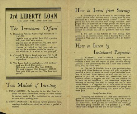 Investment suggestions for the 3rd Liberty Loan 2