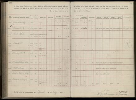 Palmerston North Rate Book, 1893 - 1896, 138