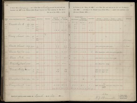 Palmerston North Rate Book, 1893 - 1896, 32