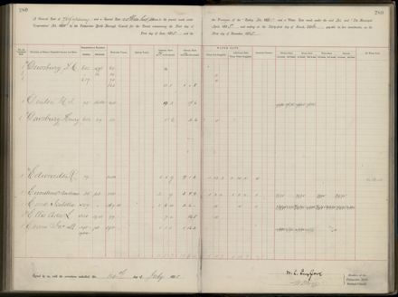 Palmerston North Rate Book, 1893 - 1896, 285