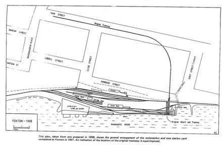 Foxton map - 1908